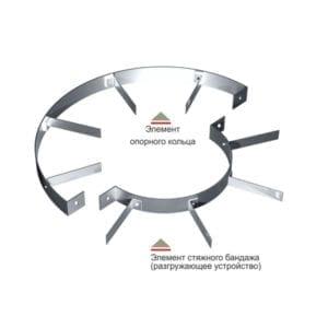 Элемент опорного кольца для теплоизоляции