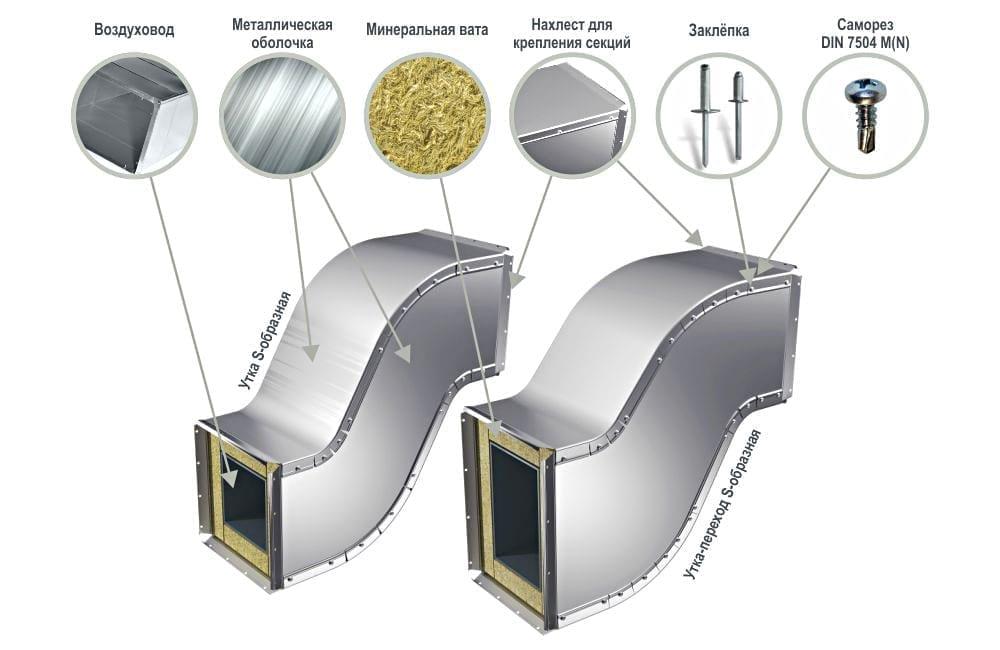 Защитная оболочка для вентиляции уток US