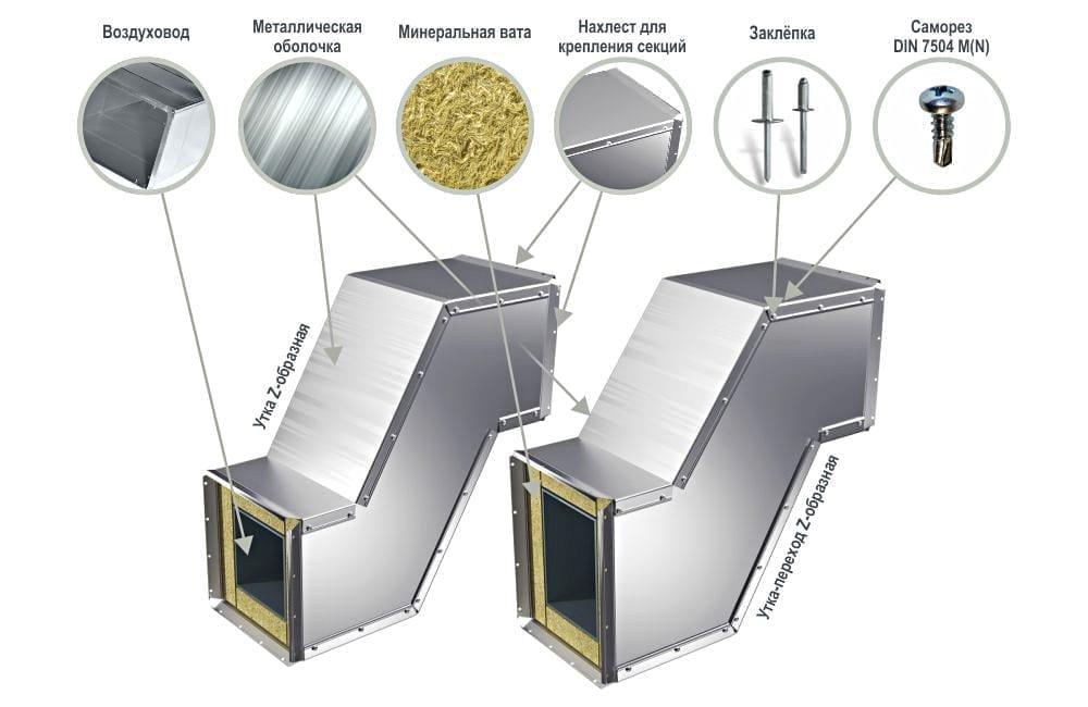 Защитная оболочка для вентиляции уток