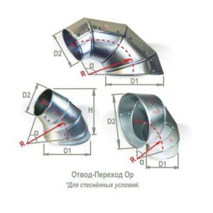 оболочка отвод для теплоизоляции