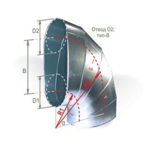 отвод оцинкованный для теплоизоляции